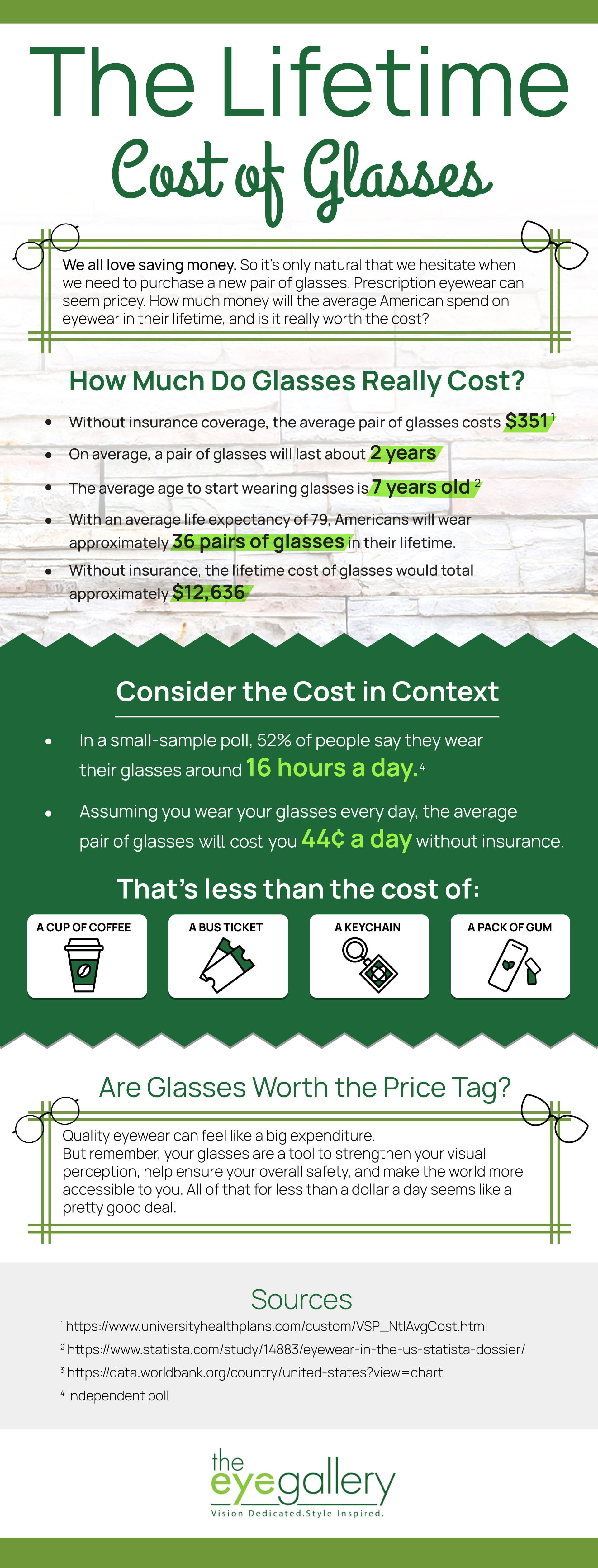 Long infographic breaking down the daily cost of eyeglasses