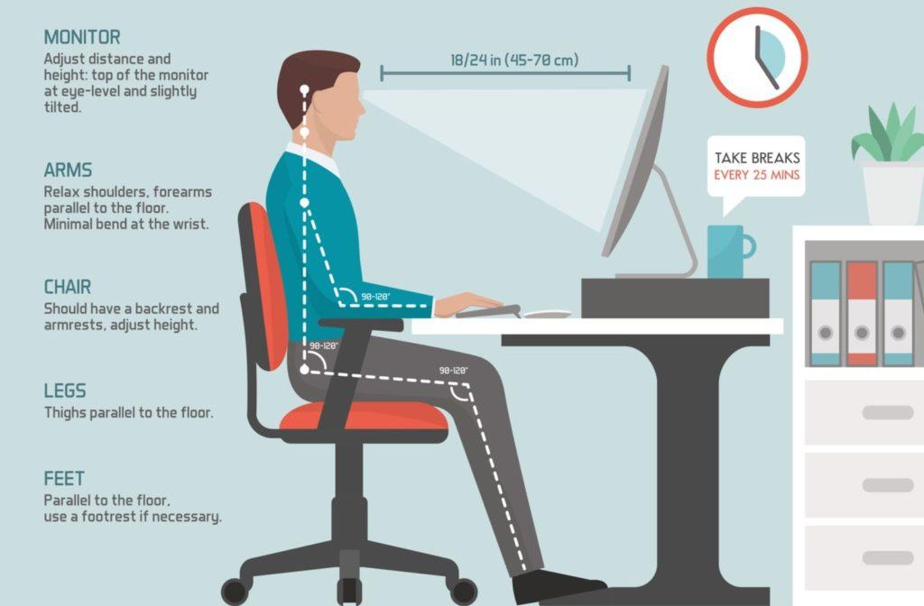 ergonomics to avoiding digital eye strain